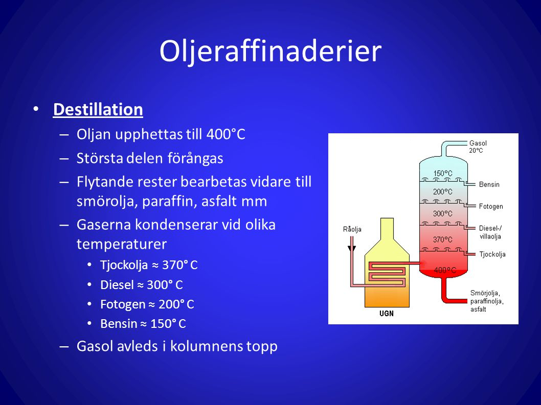 Oljeraffinaderier Destillation Oljan upphettas till 400°C