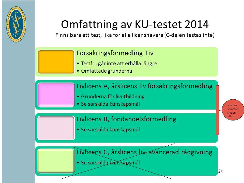 Omfattning av KU-testet 2014 Finns bara ett test, lika för alla licenshavare (C-delen testas inte)