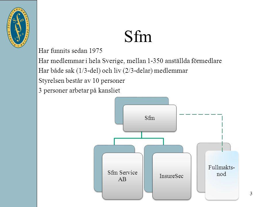 Sfm Har funnits sedan 1975. Har medlemmar i hela Sverige, mellan 1-350 anställda förmedlare. Har både sak (1/3-del) och liv (2/3-delar) medlemmar.
