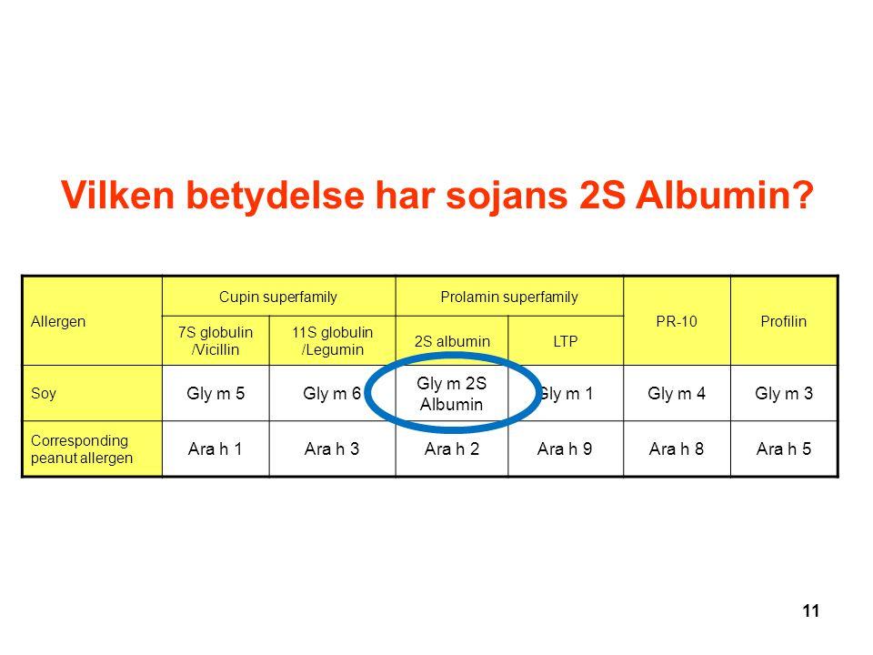 Vilken betydelse har sojans 2S Albumin