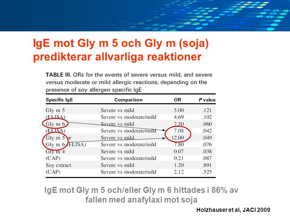 IgE mot Gly m 5 och Gly m (soja) predikterar allvarliga reaktioner