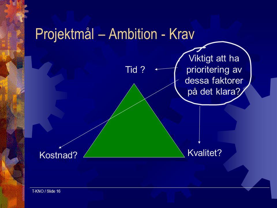 Projektmål – Ambition - Krav