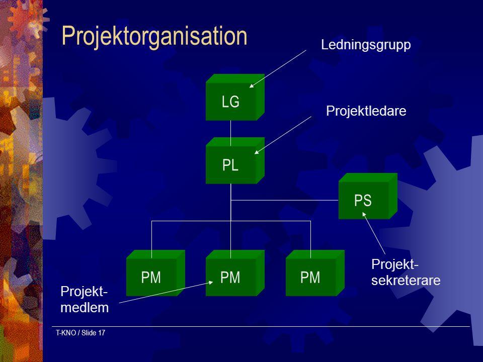 Projektorganisation LG PL PS PM Ledningsgrupp Projektledare