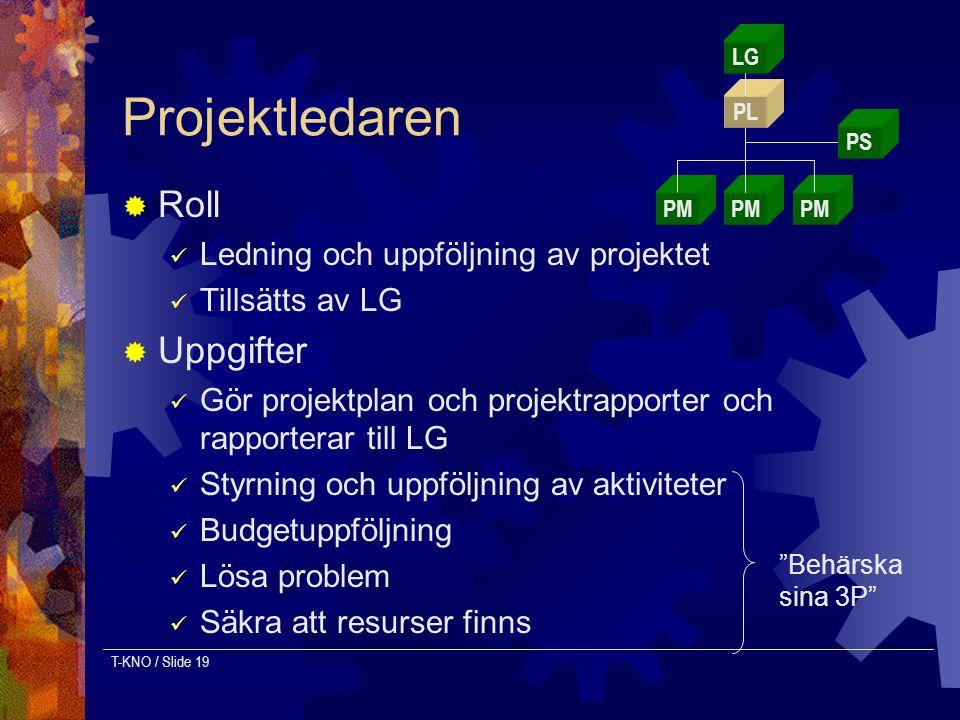 Projektledaren Roll Uppgifter Ledning och uppföljning av projektet
