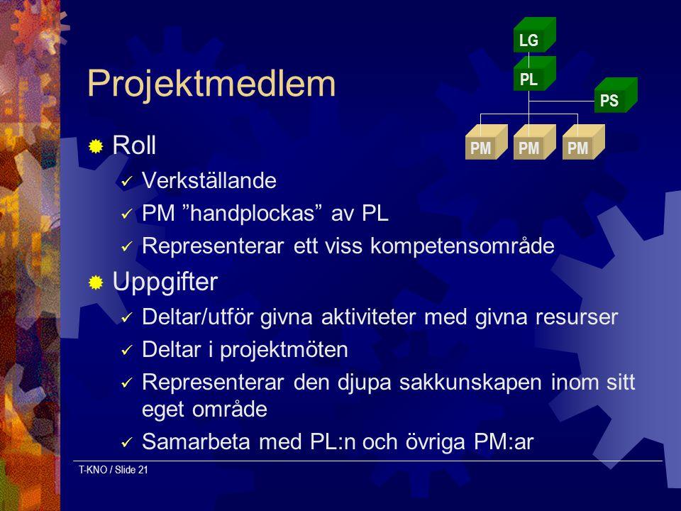 Projektmedlem Roll Uppgifter Verkställande PM handplockas av PL