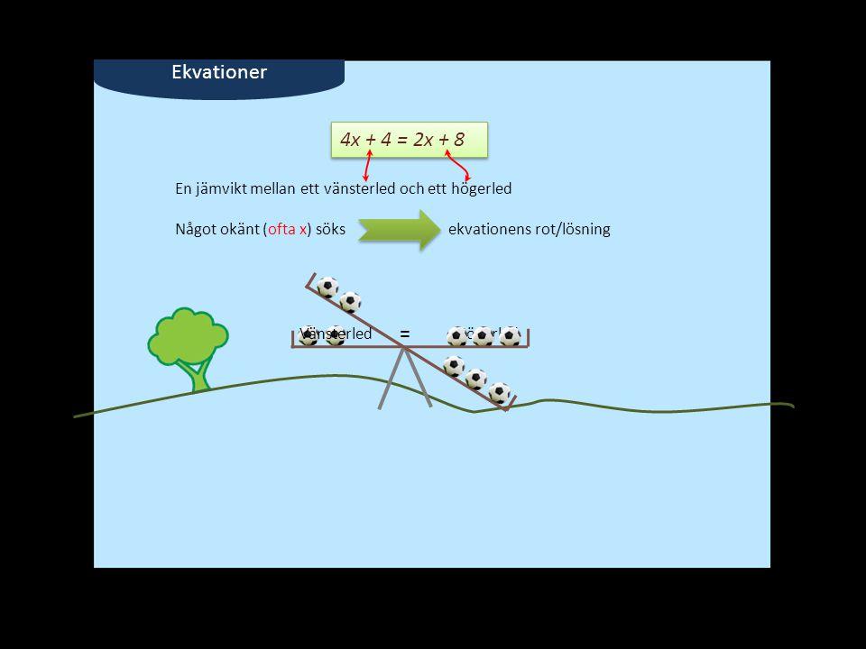 Ekvationer 4x + 4 = 2x + 8. En jämvikt mellan ett vänsterled och ett högerled. Något okänt (ofta x) söks.