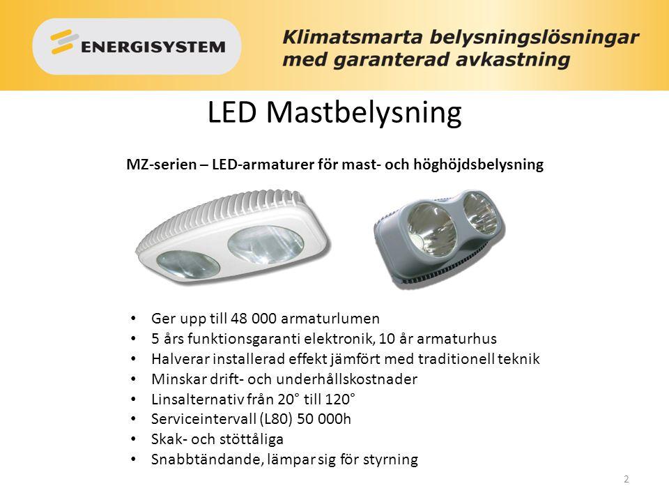 MZ-serien – LED-armaturer för mast- och höghöjdsbelysning