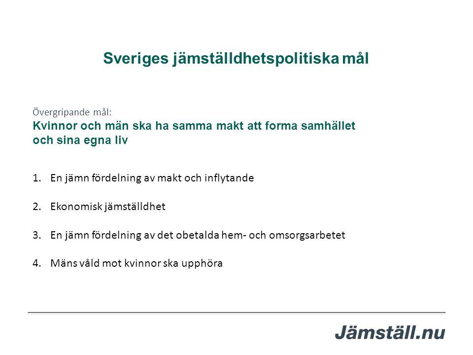 Sveriges jämställdhetspolitiska mål