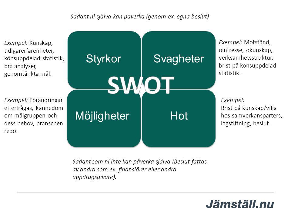 SWOT Styrkor Svagheter Möjligheter Hot