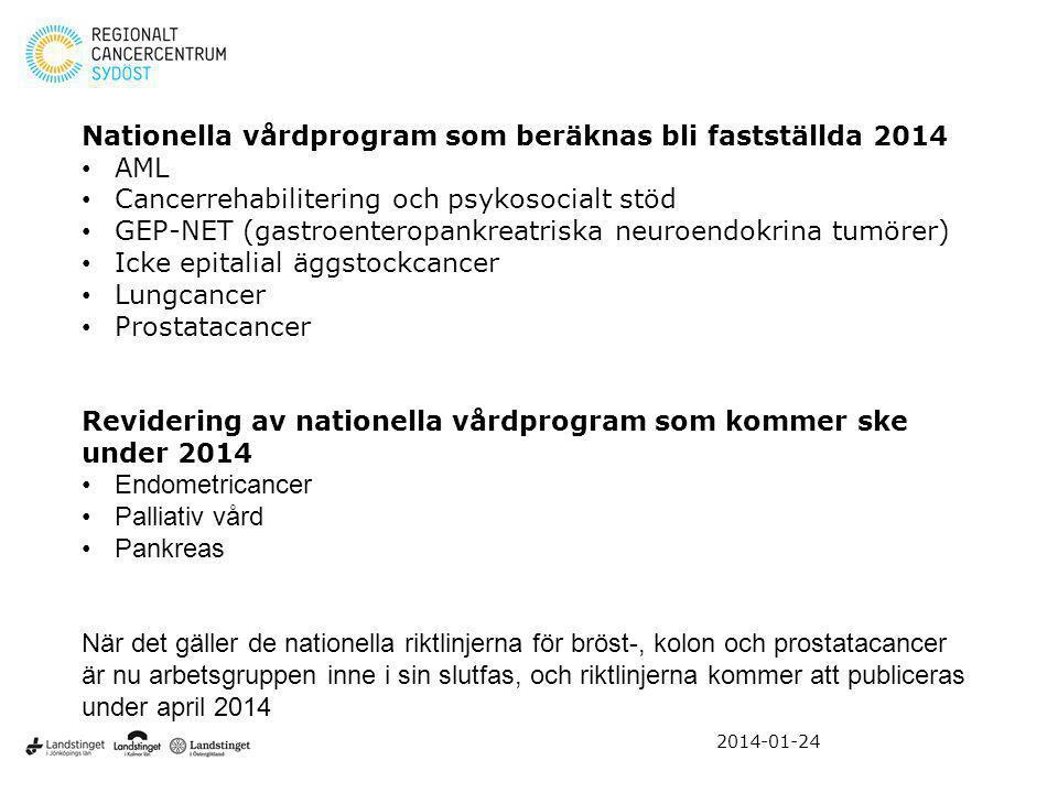 Nationella vårdprogram som beräknas bli fastställda 2014