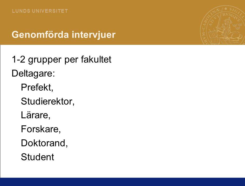 Genomförda intervjuer