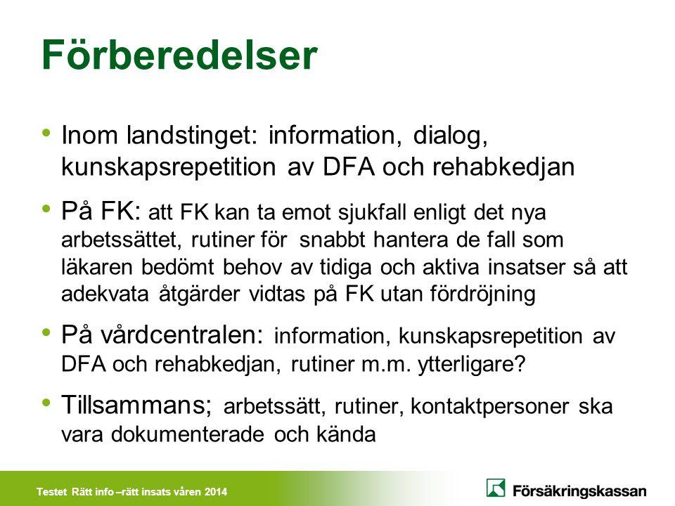 Förberedelser Inom landstinget: information, dialog, kunskapsrepetition av DFA och rehabkedjan.