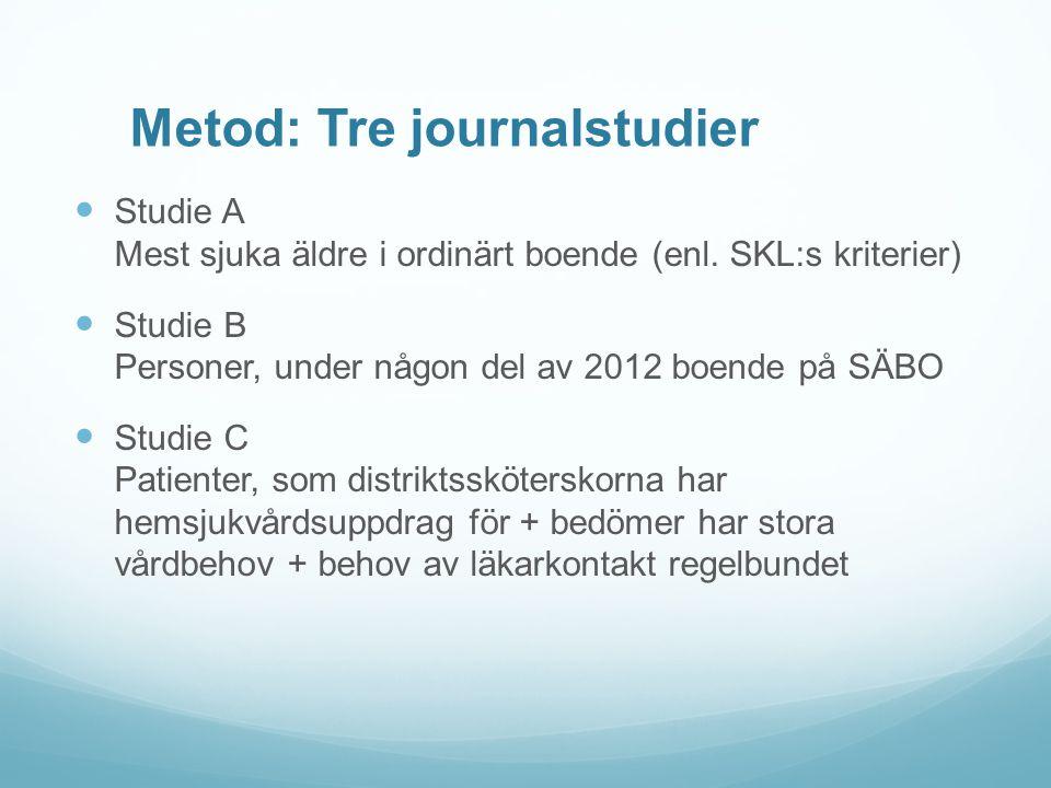 Metod: Tre journalstudier
