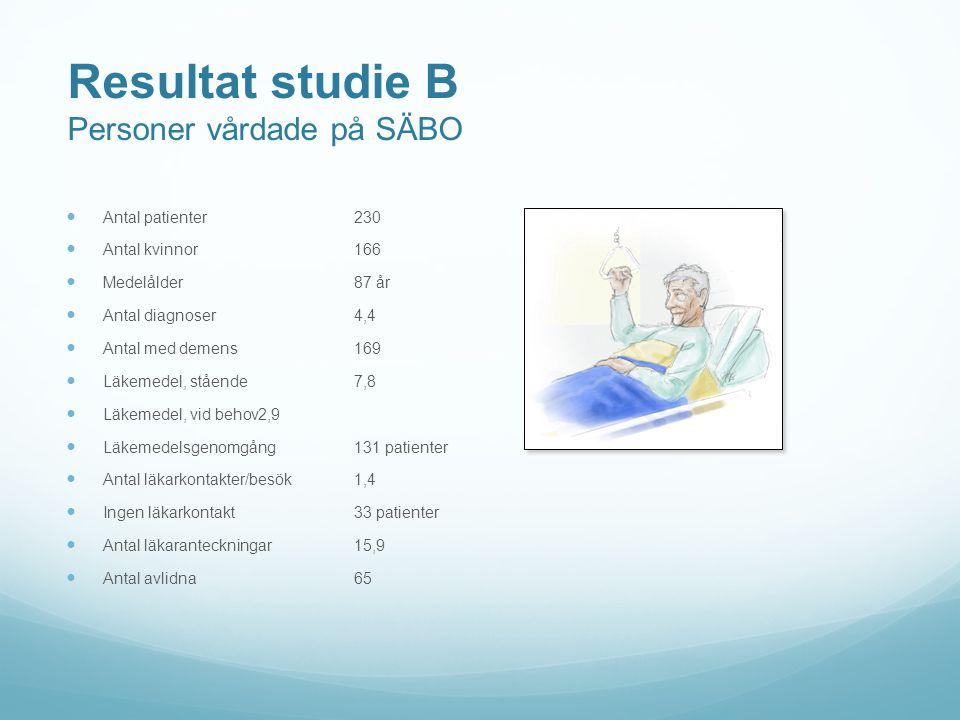 Resultat studie B Personer vårdade på SÄBO