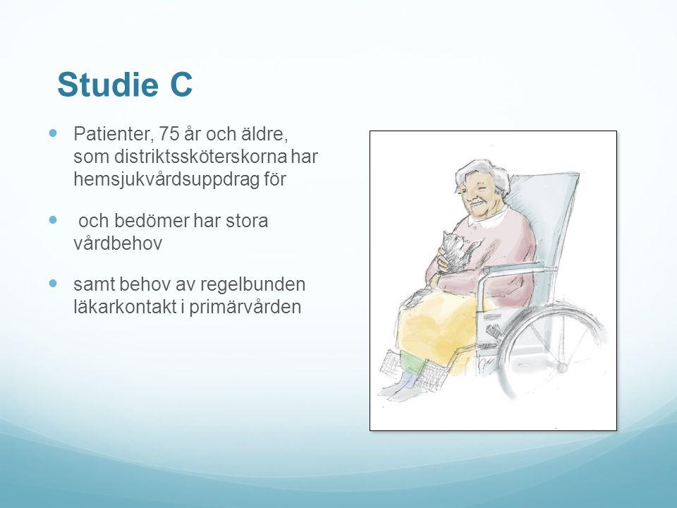 Studie C Patienter, 75 år och äldre, som distriktssköterskorna har hemsjukvårdsuppdrag för. och bedömer har stora vårdbehov.