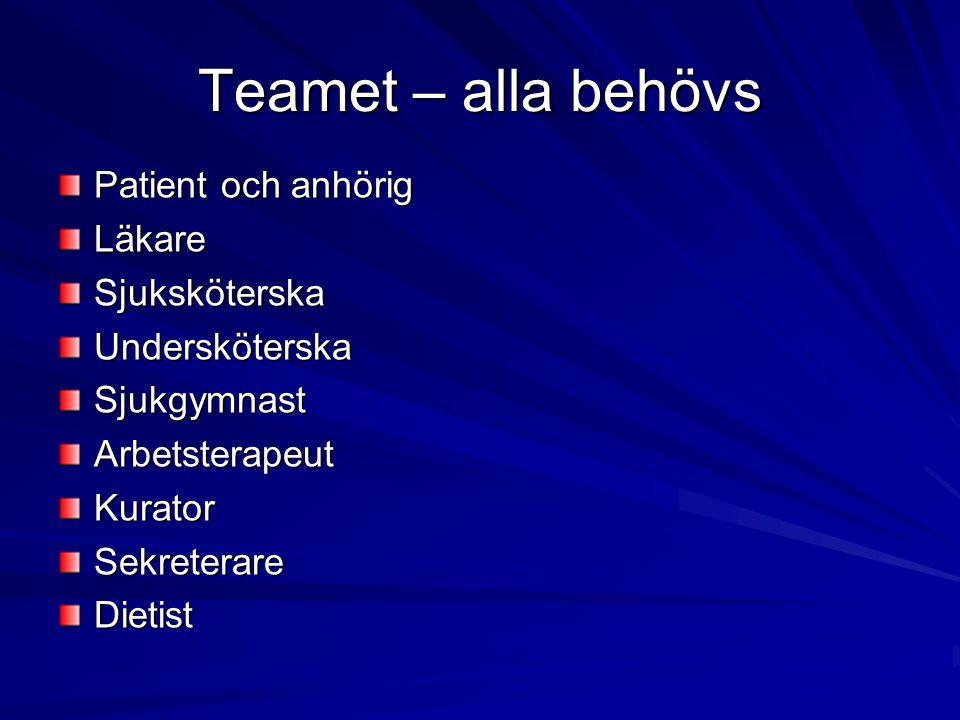 Teamet – alla behövs Patient och anhörig Läkare Sjuksköterska