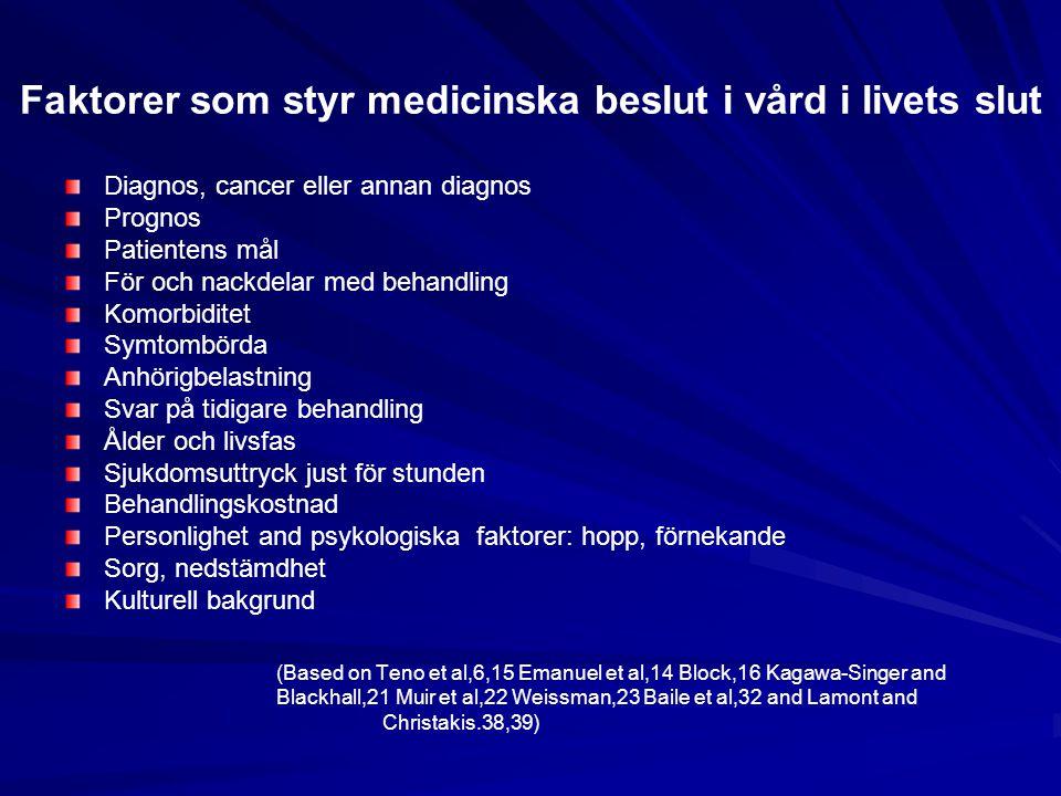 Faktorer som styr medicinska beslut i vård i livets slut