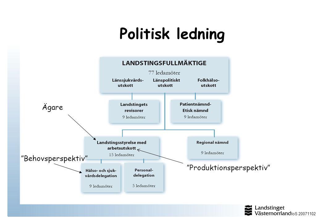 Politisk ledning Ägare Produktionsperspektiv Behovsperspektiv