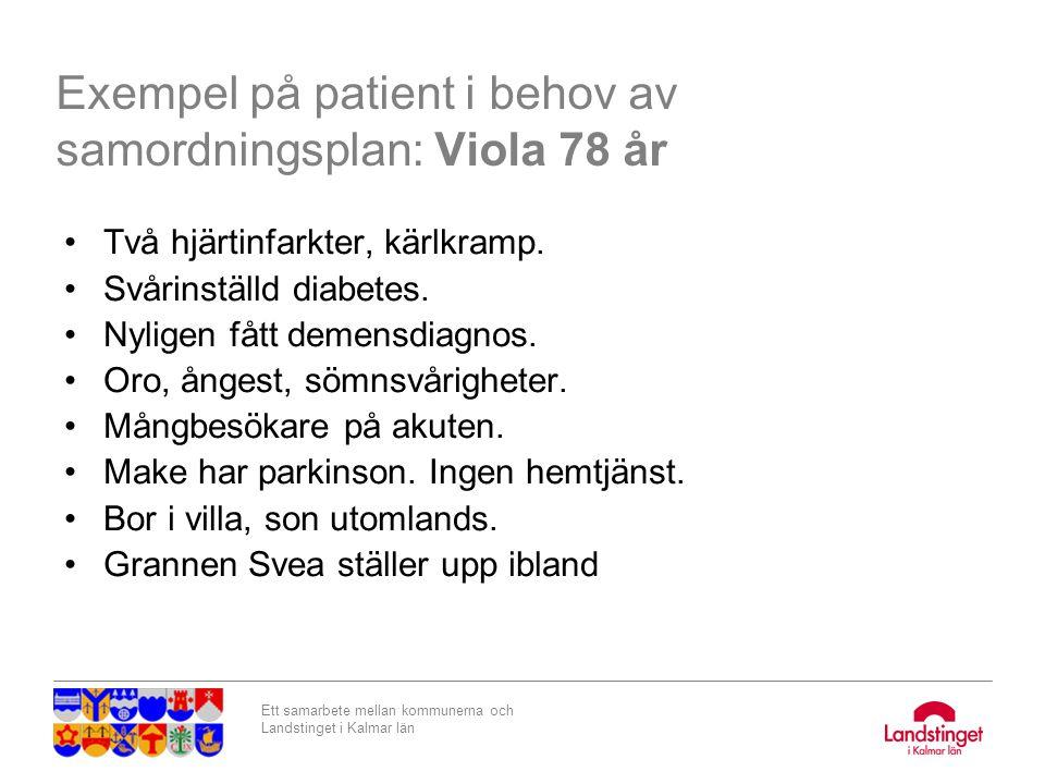 Exempel på patient i behov av samordningsplan: Viola 78 år