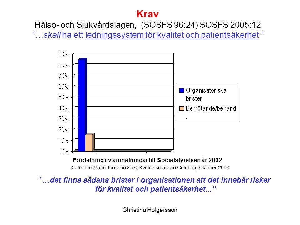 Krav Hälso- och Sjukvårdslagen, (SOSFS 96:24) SOSFS 2005:12