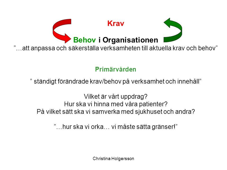 Behov i Organisationen