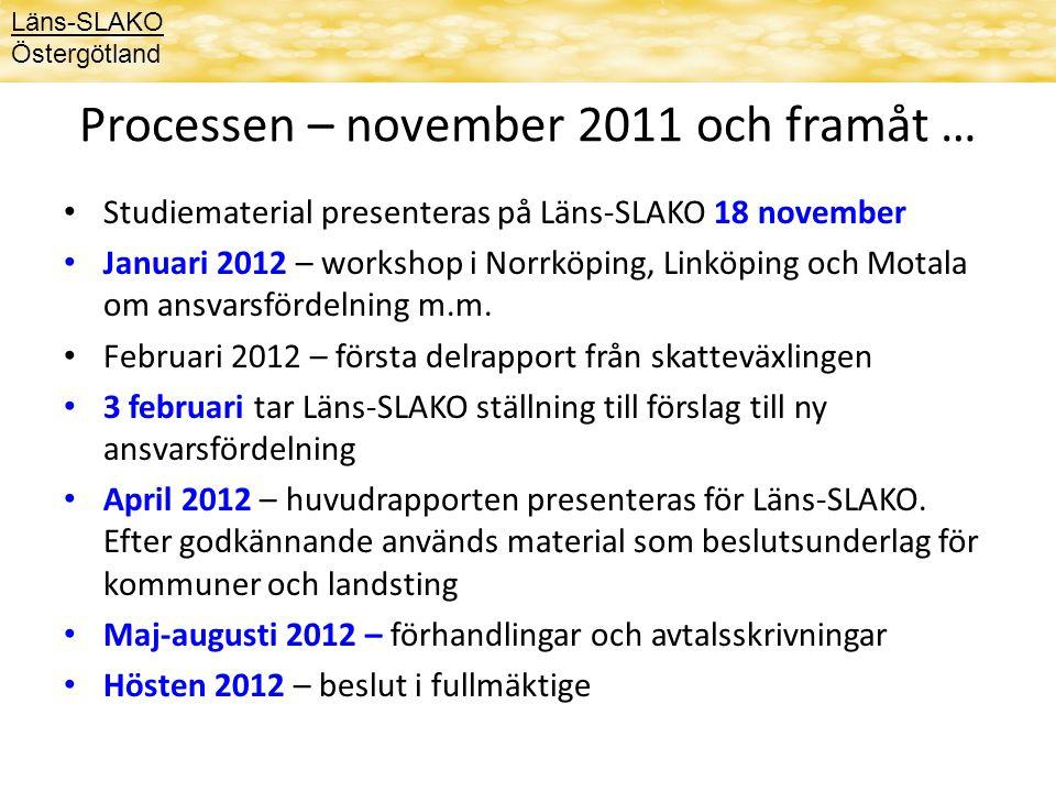 Processen – november 2011 och framåt …