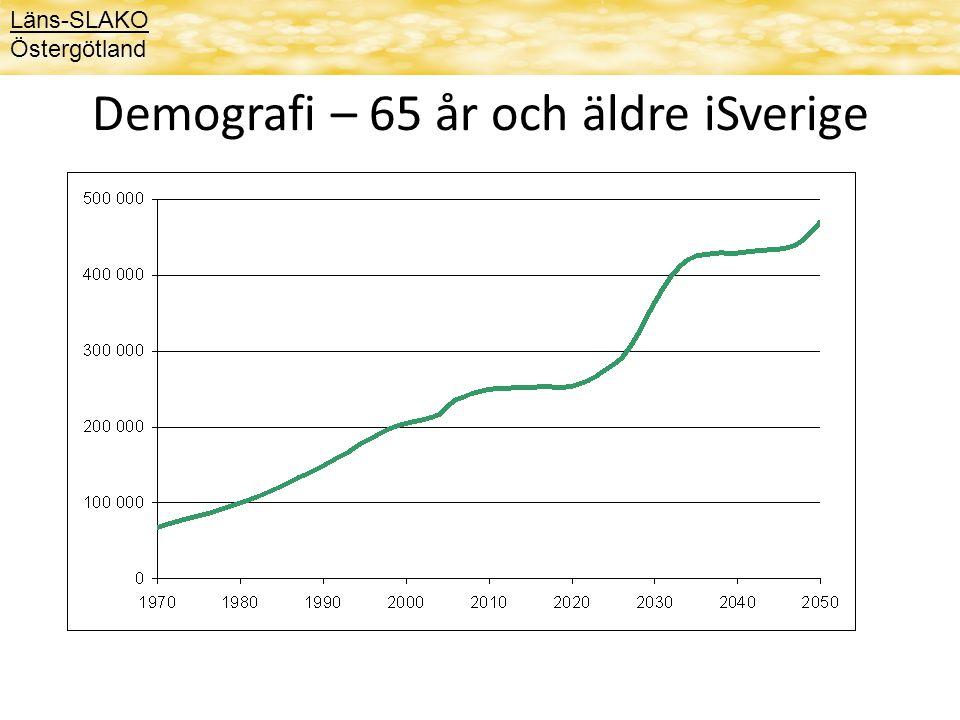 Demografi – 65 år och äldre iSverige