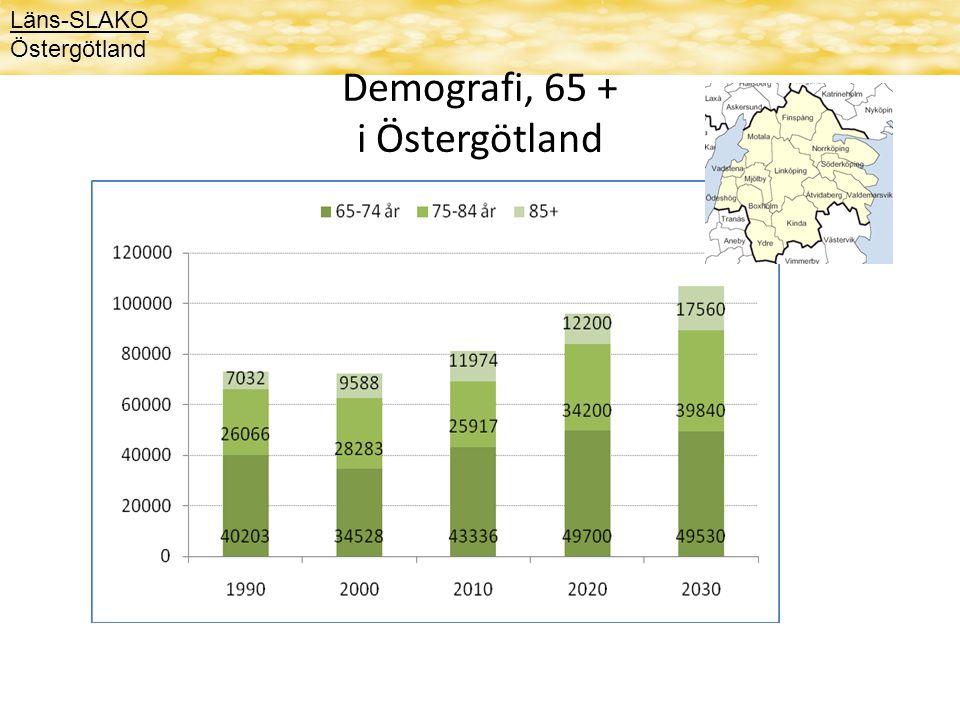 Demografi, 65 + i Östergötland
