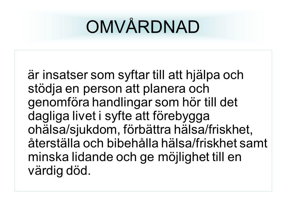 OMVÅRDNAD