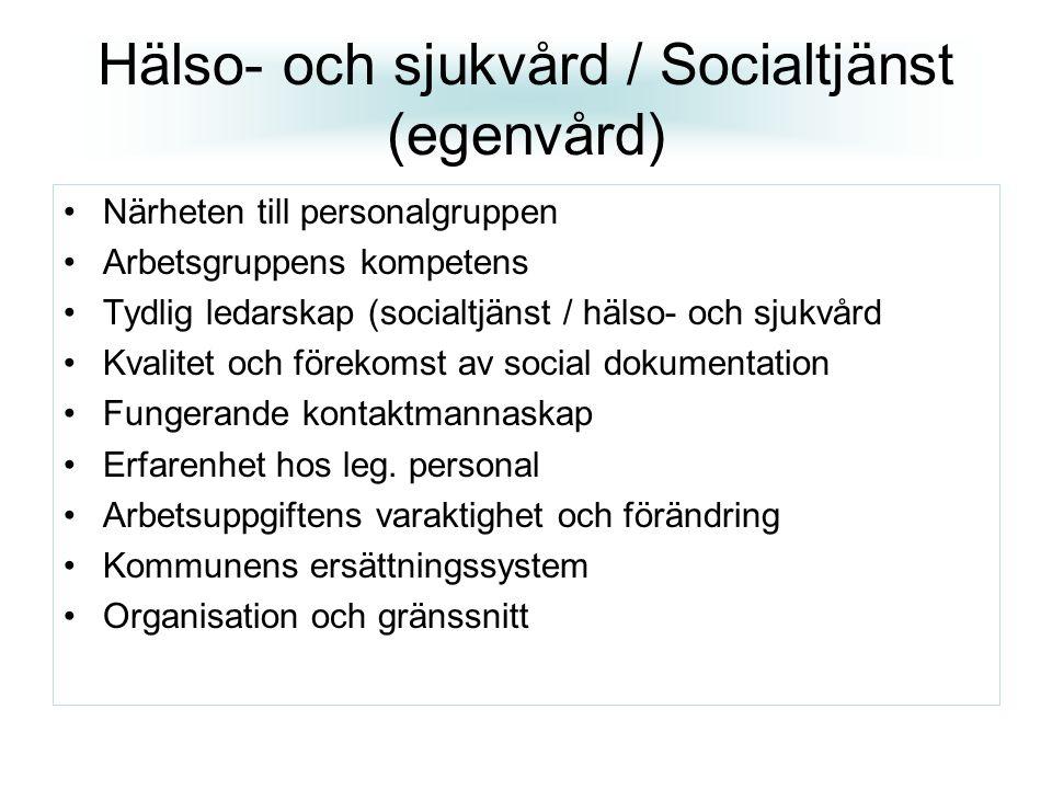 Hälso- och sjukvård / Socialtjänst (egenvård)