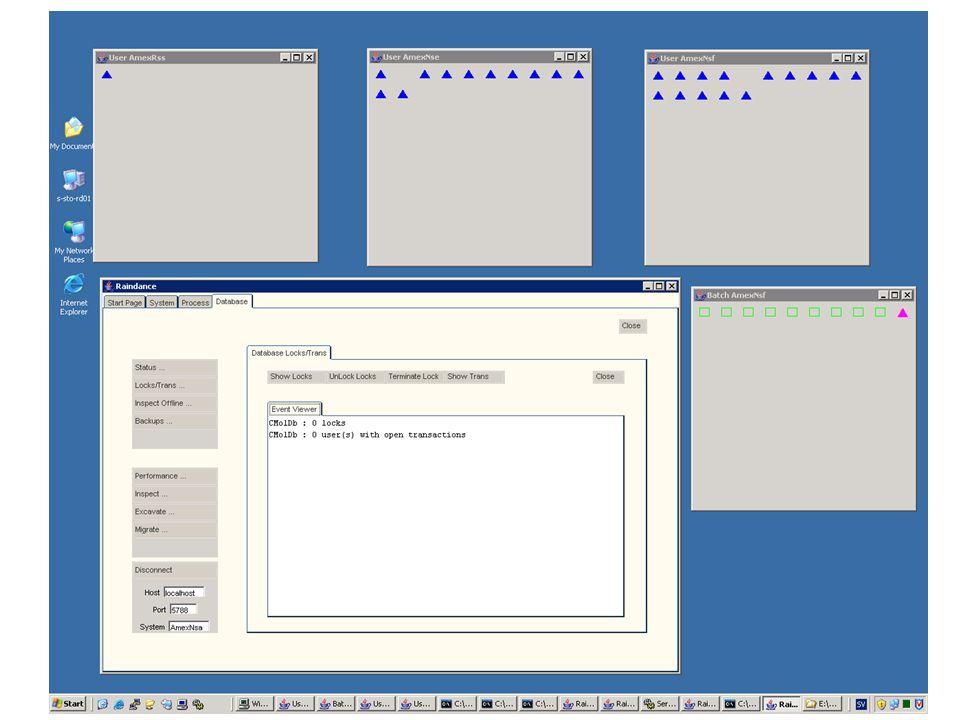 Skapa övervakningspaneler där man övervakar flera system på en gång.