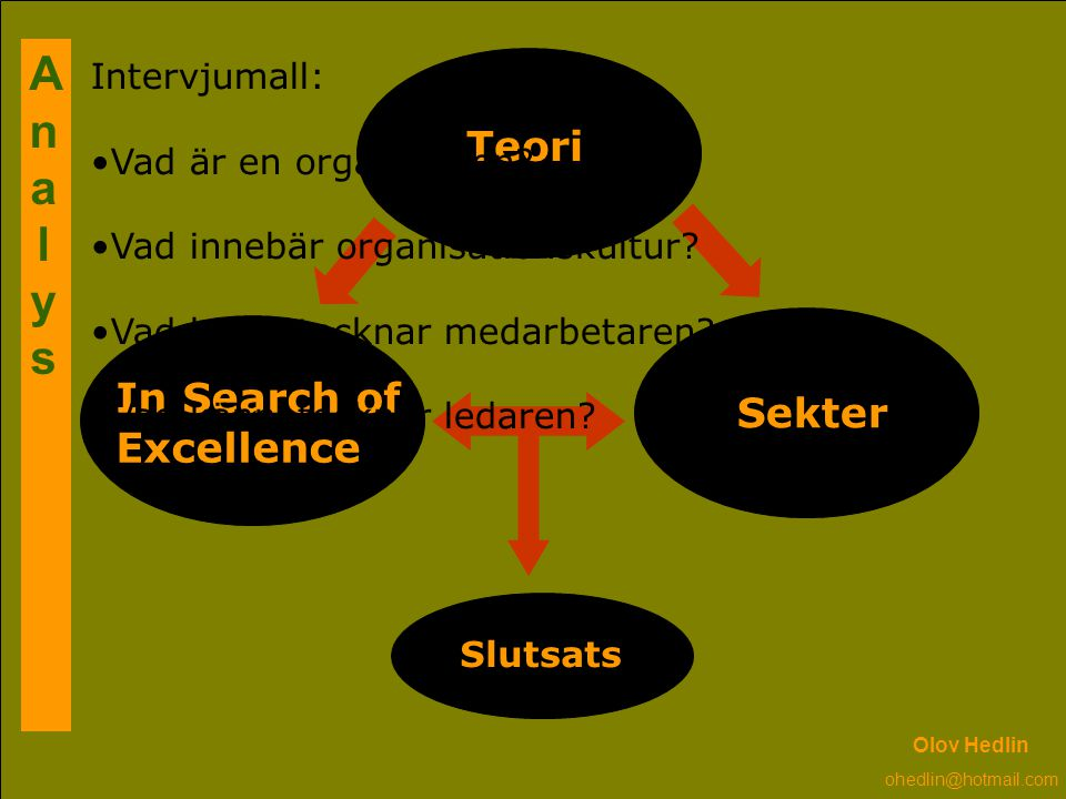Analys Teori In Search of Excellence Sekter Intervjumall: