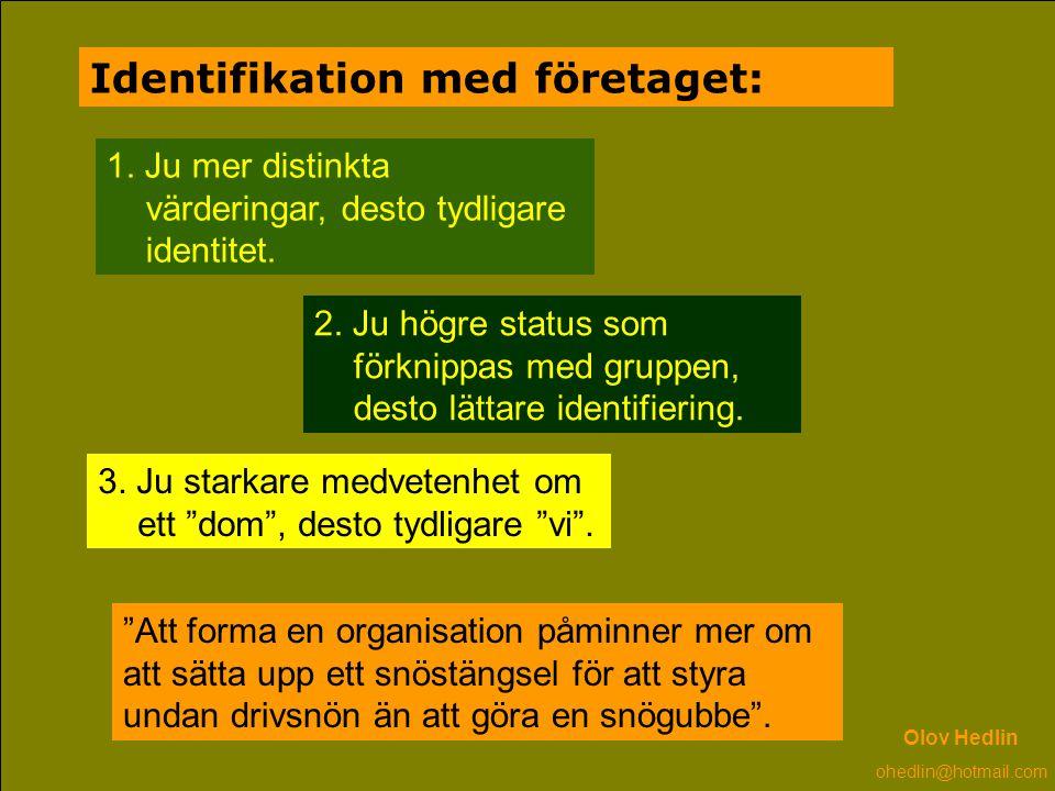 Identifikation med företaget: