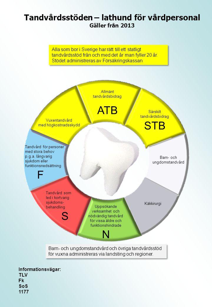 Tandvårdsstöden – lathund för vårdpersonal