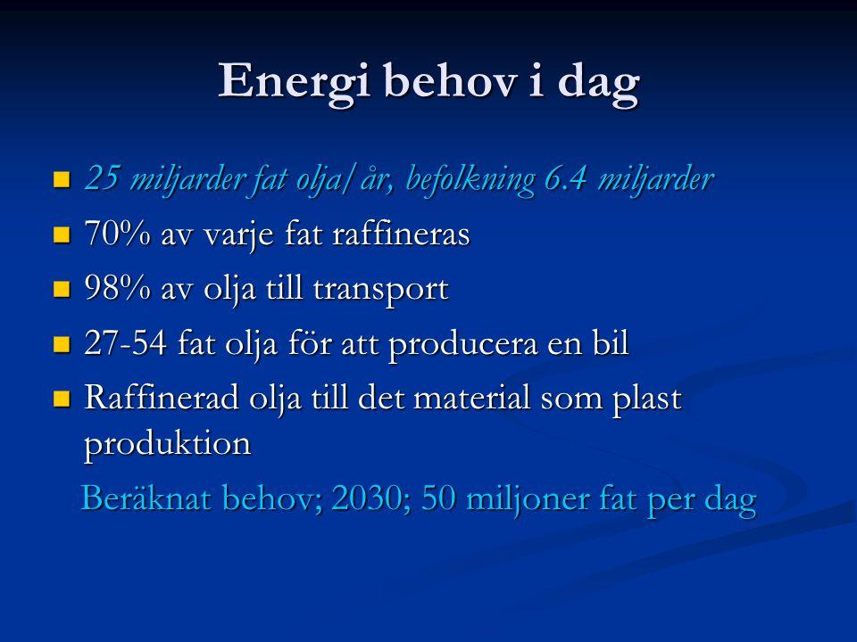 Energi behov i dag 25 miljarder fat olja/år, befolkning 6.4 miljarder