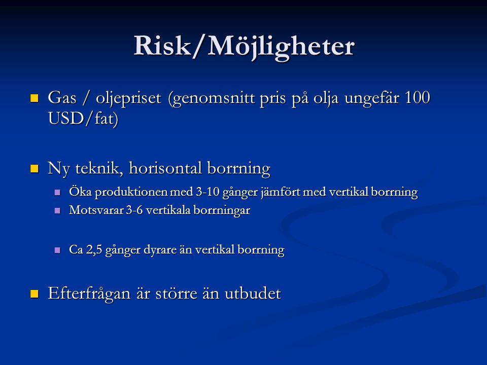 Risk/Möjligheter Gas / oljepriset (genomsnitt pris på olja ungefär 100 USD/fat) Ny teknik, horisontal borrning.
