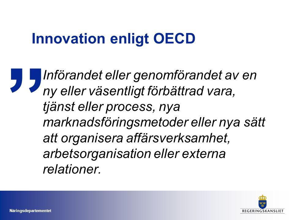 Innovation enligt OECD