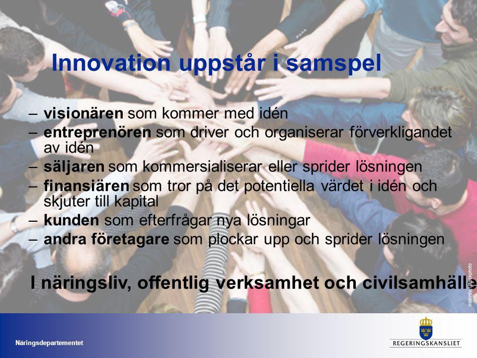 Innovation uppstår i samspel
