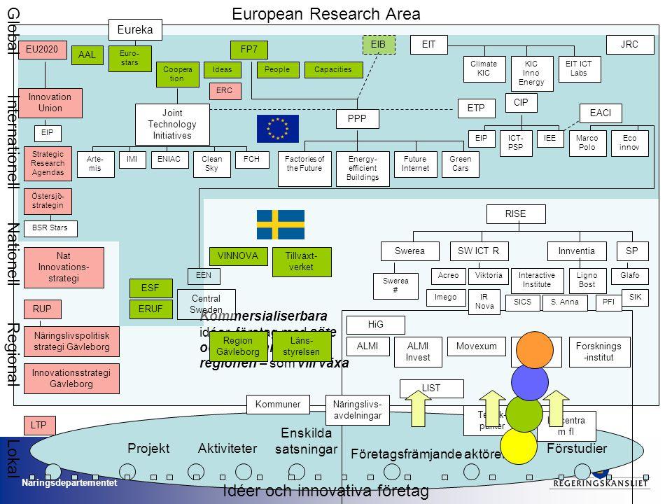 European Research Area Global
