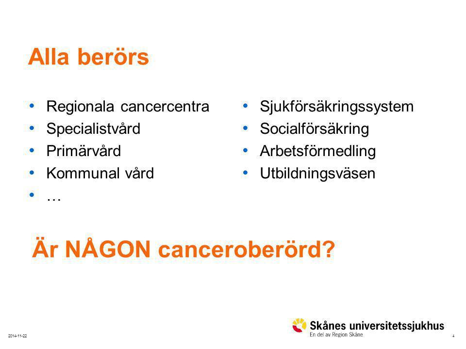 Är NÅGON canceroberörd