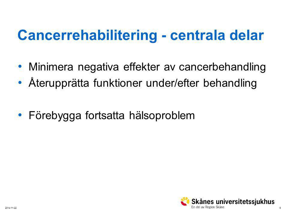 Cancerrehabilitering - centrala delar