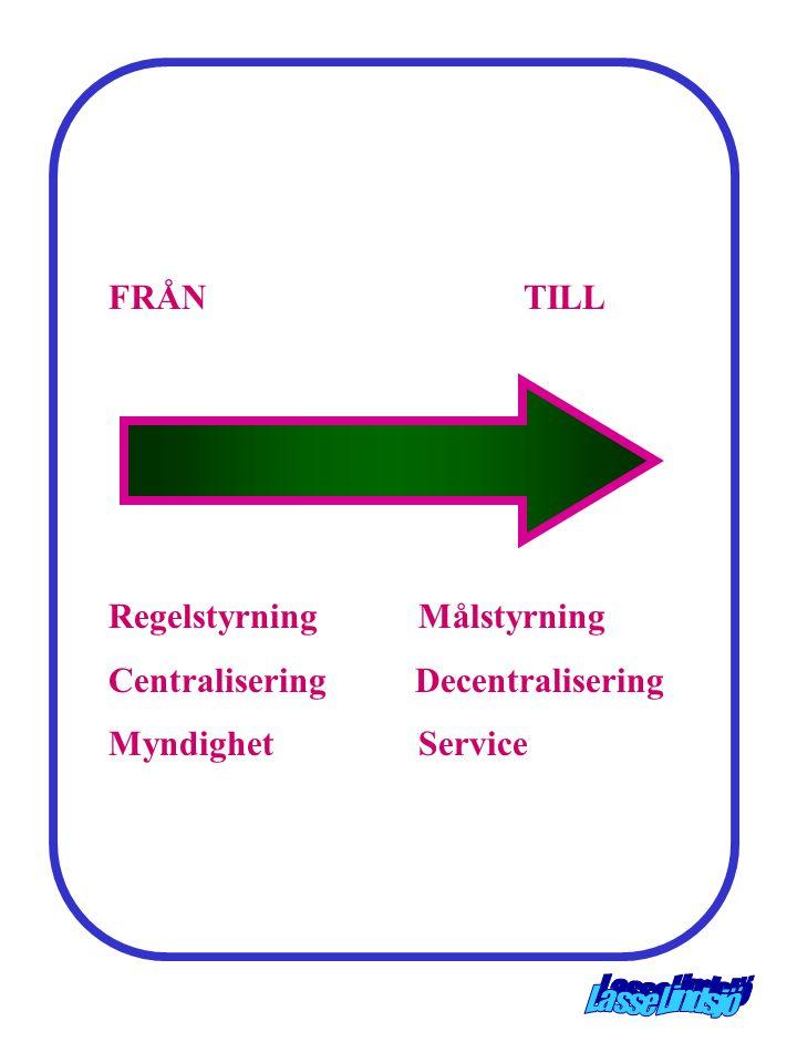 FRÅN TILL Regelstyrning Målstyrning. Centralisering Decentralisering.