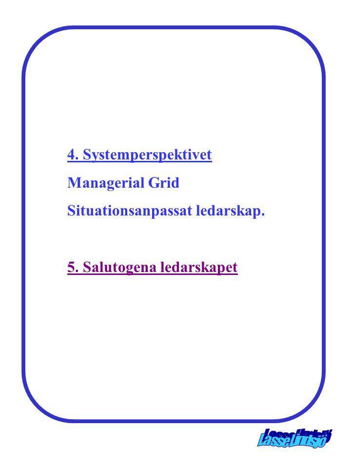 4. Systemperspektivet Managerial Grid Situationsanpassat ledarskap. 5. Salutogena ledarskapet