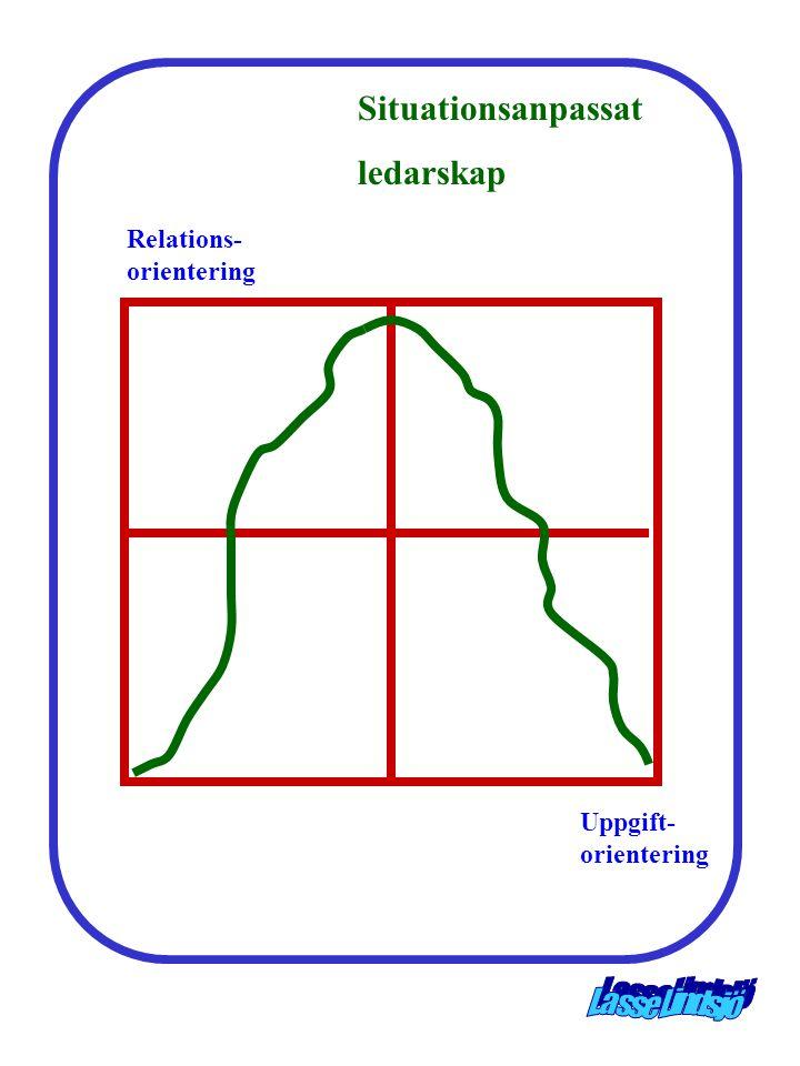 Situationsanpassat ledarskap Relations-orientering Uppgift-orientering