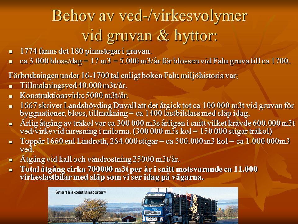 Behov av ved-/virkesvolymer vid gruvan & hyttor: