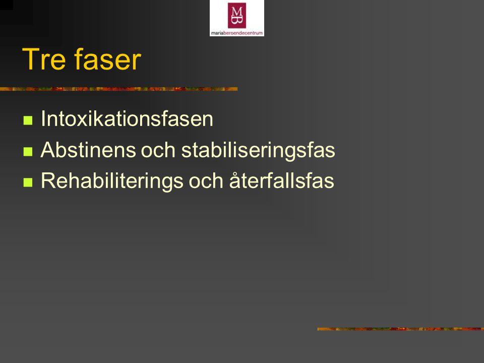 Tre faser Intoxikationsfasen Abstinens och stabiliseringsfas
