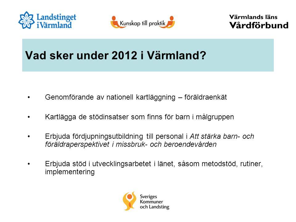 Vad sker under 2012 i Värmland