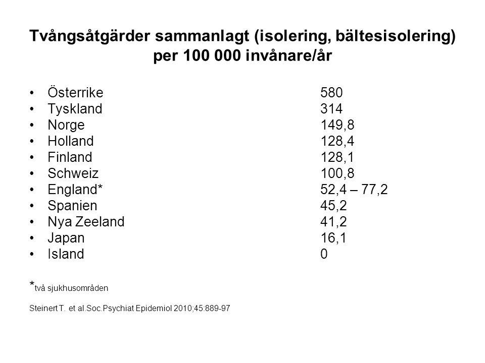 Tvångsåtgärder sammanlagt (isolering, bältesisolering) per 100 000 invånare/år