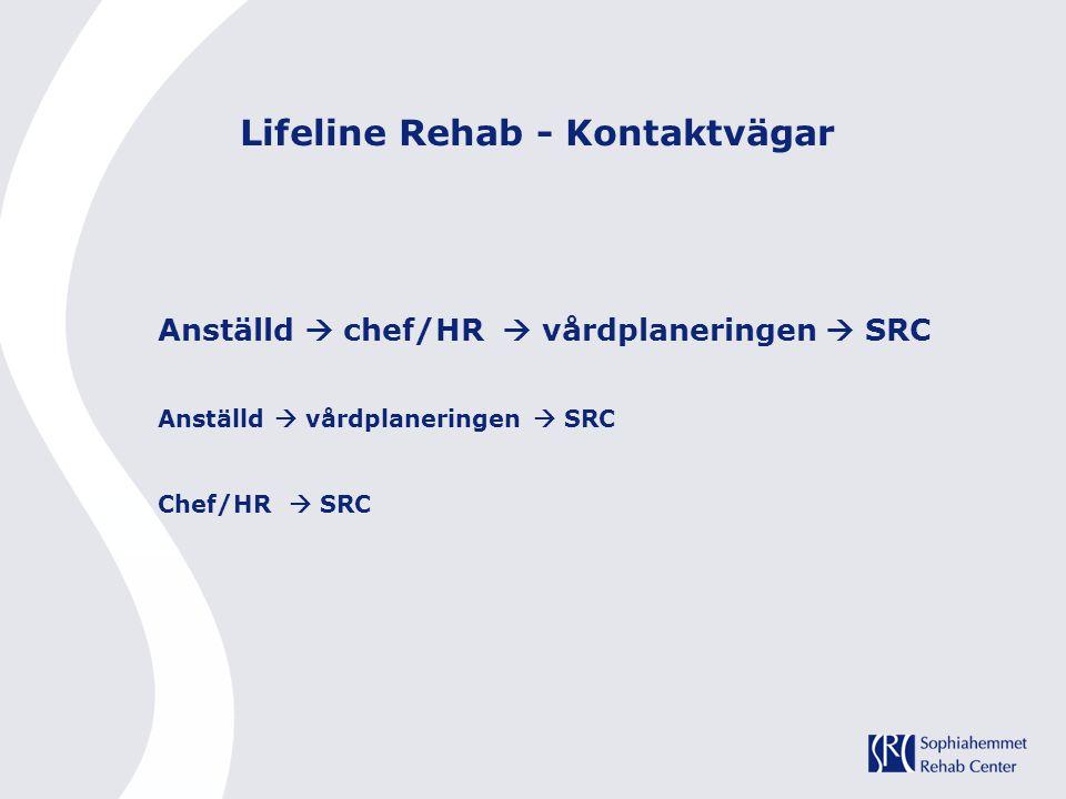 Lifeline Rehab - Kontaktvägar