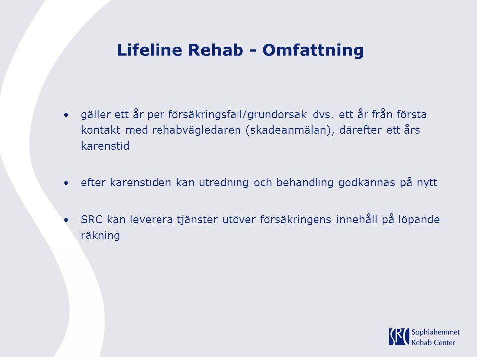 Lifeline Rehab - Omfattning
